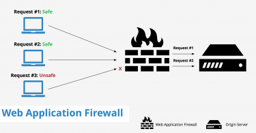centos whm linux web application firewall mode security ayarları 375x195 - WHM Panelde Comodo ModSecurity Kuralı Tanımlama