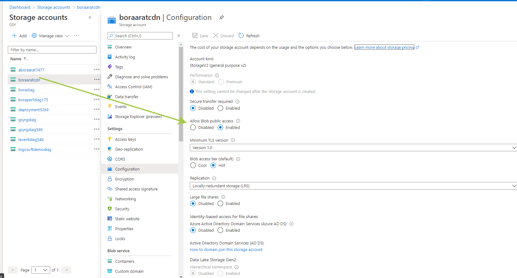 Azure Storage accounts container public access level has dissabled